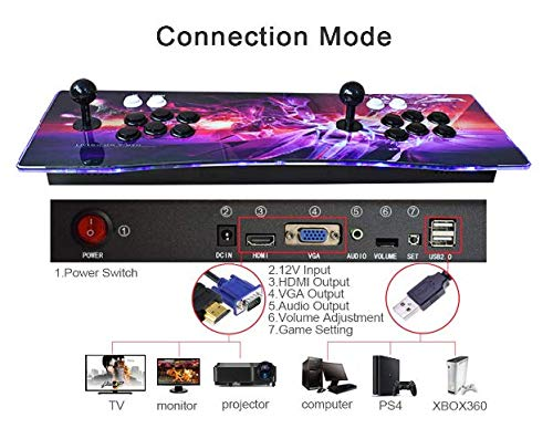 Haberman 2350 in 1 Arcade Game Console 1080P, 3D & 2D Games, 2 Players Arcade Game Machine with Arcade Joystick for Home, Support Expand 10000+ Games (Console×1) by Haberman (Image #4)