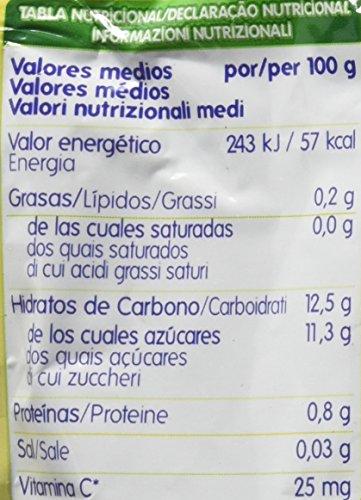 Hero - Bolsita De Fruta Nanos 100 g Mediterrneo - , Pack de 6: Amazon.es: Alimentación y bebidas
