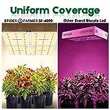 Spider Farmer SF-4000 LED Grow Light, with
