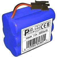2500mAh Xtra-Hi-Capacity Battery Upgrade for Tivoli PAL iPAL Radio (MA-1, MA-2, MA-3 compatible)