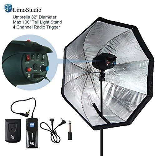 Limoumbrella Softbox Speedlite 4 Channel Trigger