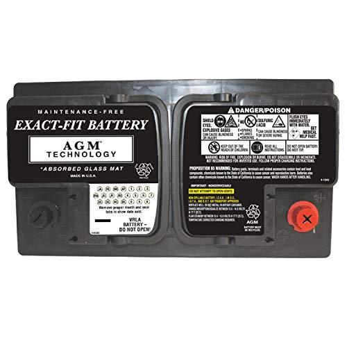 Buy automotive batteries