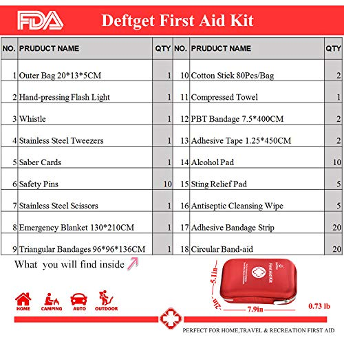 DeftGet First Aid Kit – 163 Piece Waterproof Portable Essential Injuries & Red Cross Medical Emergency Equipment Kits : for Car Kitchen Camping Travel Office Sports and Home