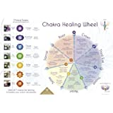 A3 Chakra Healing Wheel Poster