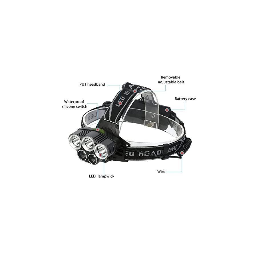 LED Headlamp Headlight, Neolight Waterproof Super Bright High Lumen Headlamp Rechargeable 6 Modes Headlights for Climbing, Camping, Walking, Caving, Fishing, Cycling