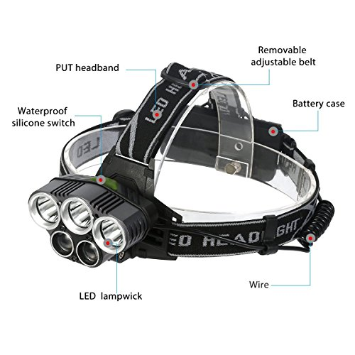 Neolight-LED-Headlamp-Headlight-Waterproof-Super-Bright-8000-Lumen-Headlamp-Rechargeable-6-Modes-Headlights-for-Climbing-Camping-Walking-Caving-Fishing-Cycling