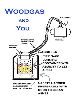 Woodgas and You: Building your own extremely simple wood gasification system out of parts you have laying around