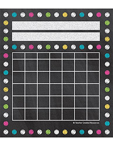 Incentive Charts For Teachers (Teacher Created Resources Chalkboard Brights Incentive Charts Pack)