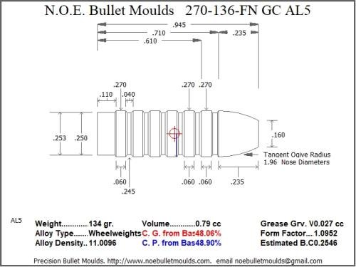 - Bullet Mold 4 Cavity Brass .270 Caliber Gas Check 136gr Bullet with a Flat Nose Profile Type. Designed for use in 6.5 Cr