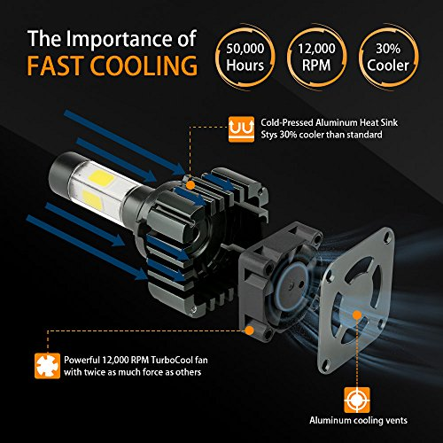 Zdatt 12000LM 9005 H10 HB3 LED HeadLight Bulbs Conversion Kit 100W Full Lights High Beam 360 Degree Lighting for Car Lamp Replacement-Amber(3000K)/White(6000K)/Light-Blue(8000K)-2 Year Warranty