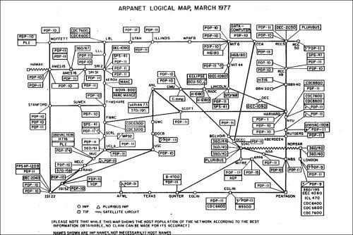 ARPANET Logical Map, March 1977 - 24