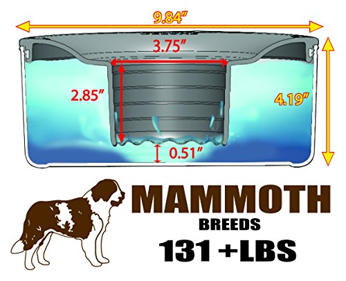 Slopper Stopper Dripless Dog Water Bowl - Mammoth Breed Dogs 131-200+ Lbs