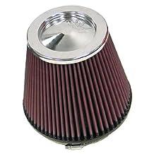 K&N RF-1042 Universal Air Filter by K&N
