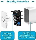Meross Smart Plug Mini, 16A & Reliable