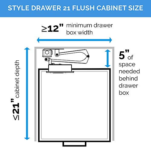 Docking Drawer Style Drawer 21 Flush In-Drawer Power Outlet with Thermostatic Shutoff, 20 AMP GFCI Outlet, Listed to UL 962a, Easy to Install (21 Flush, White) by Docking Drawer (Image #2)