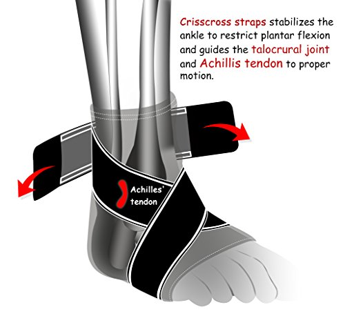 Buy support for plantar fasciitis