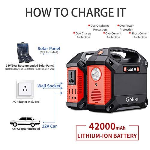 Gofort Portable Generator Power Station 42000mah 155wh