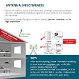 ANTOP Radio Antenna, Indoor Amplified AM FM Antenna 50 Miles Multi-Directional Reception for Stereo Radio Audio Signals