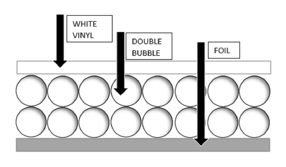 US Energy Products (4ft x 100ft) NASATECH White DOUBLE Bubble Aluminum Reflective Aluminum Insulation Roll Solid Metal Building Vapor Barrier - White Concrete Commercial Residential House Buildings by US Energy Products (Image #8)