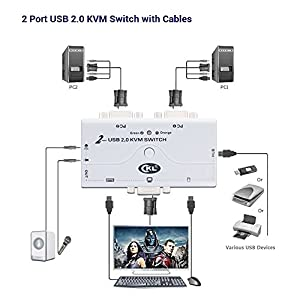 USB 2.0 VGA KVM Switch with USB Hub + Cables Support Audio Microphone 2048x1536 (2 Port Manual)