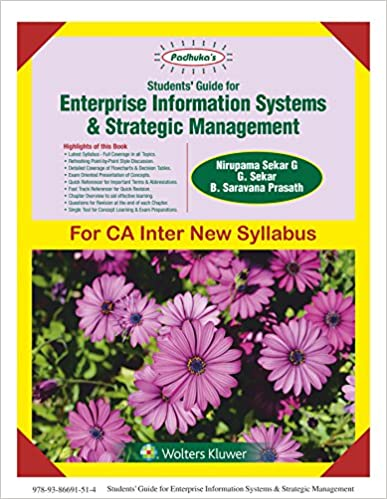 Enterprise Information Systems & Strategic Management