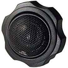 RE Audio TW20 1-Inch Soft Dome Tweeters - Set of 2