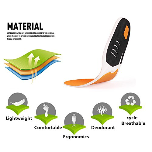 Plantar Fasciitis Inserts, Hallux Rigidus Orthotic Shoes Insoles for Men & Women, Full Length Sports Insoles with Cushioning Arch Support for Plantar Running, Hiking, Foot Pain, Flat Fe(Women 4.5-9.5) by BEITESI (Image #5)