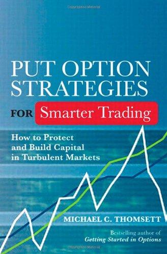 Options strategies builder
