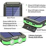Solar Charger, 20000mAh Solar Power Bank Waterproof
