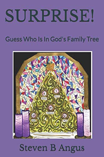 SURPRISE!: Guess Who Is In God's Family Tree (Family Tree Of Mary Mother Of Jesus)