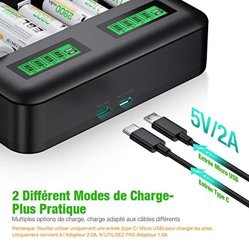 EBL Chargeur de Piles avec Piles Rechargeables AAA- LCD Chargeur Universel de Piles avec 8pcs AAA Piles Rechargeables 1100mAh, Chargeur pour AA/AAA/C/D Piles