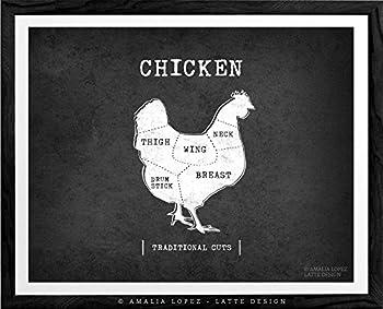 Chicken cuts, traditional butcher kitchen print by Latte Design. Butcher poster butcher cuts diagram traditional butcher print vintage butcher print butcher cuts print (unframed)