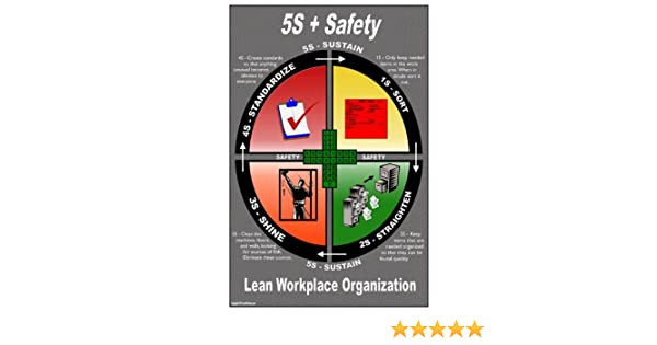 5S Lean Workplace Poster