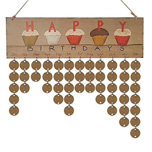 Happy Birthday Calendar Reminder Hanging Board with 50PC