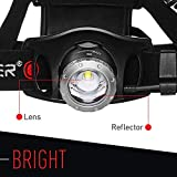 LedLenser - H7.2 Headlamp, 5- 250 Lumens, Black