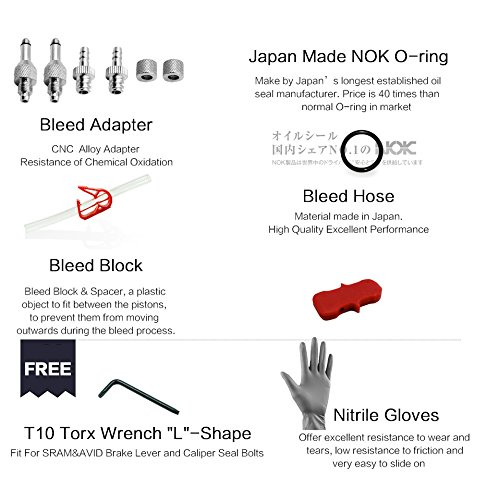 Juscycling Hydraulic Disc Brake Bleed Kit Advanced Version for AVID, Hayes and Formula by Juscycling (Image #1)