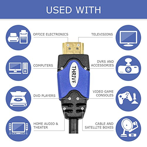 High Speed Hdmi Cable - 6 FT - Version 2.0 Hdmi Cables Support 4K, 3D, Ethernet and Audio Return - 100% Satisfaction Guarantee with Lifetime Warranty by Thrive-Products