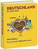 Baedeker 100+1 Fakten. Das muss jeder Deutsche wissen.: DEUTSCHLAND IN GRAFIKEN