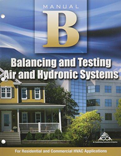 air balancing - 3