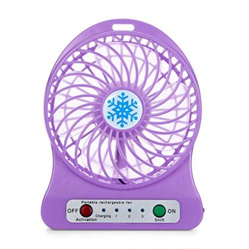 Compia Portable Rechargeable 3 Modes LED Light Fan Air Cooler Mini Desk USB 18650 Battery Fan (Purple)
