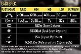 Nitecore EA81 Cree XHP50 Searchlight Flashlight