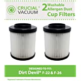 2 Highly Durable Washable & Reusable Dirt Devil Style F22/F26 Filters; Compare to Dirt Devil Part No. 1LV1110000; Designed & Engineered by Crucial Vacuum