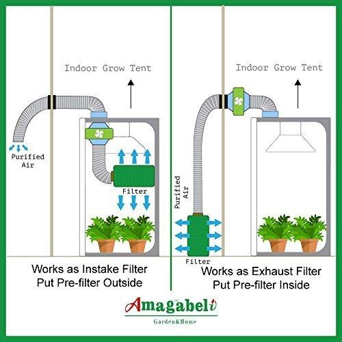 Amagabeli 6 inch carbon filter for indoor plants grow room for Indoor gardening ventilation