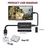 Sega Dreamcast to HDMI Converter Supports 16:9/ 4:3