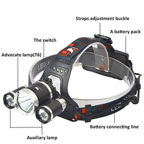 icefox Rechargeable Headlamp, Super Bright LED Head Torch, 6000 Lumens Waterproof Headlight with 4 Brightness Modes. Perfect for Running, Camping, Hiking and Walking