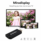 CUBETEK Miradisplay 2.4G Wifi HDMI Display player for Mirroring ,Screen Cast, Miracast, Airplay, DLNA from Mobiles, Tablets, to TV Wirelessly, Full HD 1080P, Model: CB-MIRADISPLAY