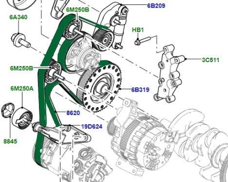 Amazon.com: LAND ROVER DRIVE BELT 2.0L 16V RANGE ROVER EVOQUE DISCOVERY  SPORT LR066153: AutomotiveAmazon.com