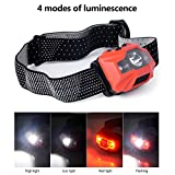 YCDC 120LM LED Head Torch 1200mAh Lithium Battery Flashlight, IPX5 Waterproof Headlamp, 4-modes For Cycling Exploring