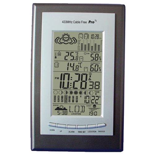 h-b-durac-weather-station-with-animation-forecast-european-model-b61500-0700