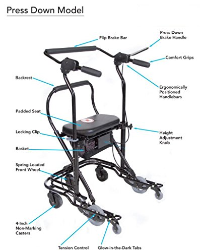 In Step Mobility Reverse Braking Mechanism -U Shape Base -Speed Control U Step II Walker (with Arm Platform)